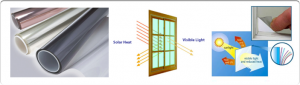 How Solar Film Works